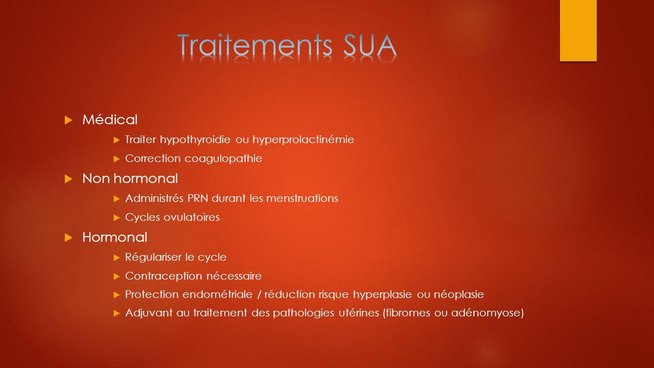  Médical  Traiter hypothyroidie ou hyperprolactinémie  Correction coagulopathie  Non hormonal  Administrés PRN durant les menstruations  Cycles