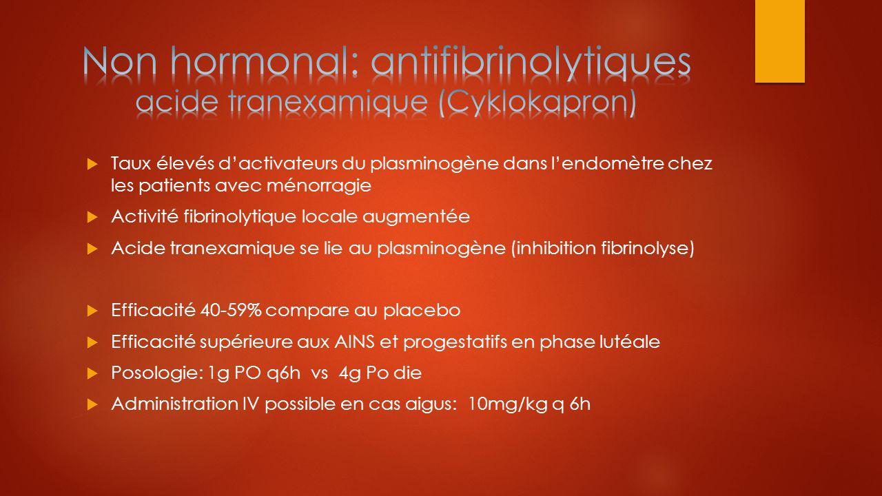  Taux élevés d'activateurs du plasminogène dans l'endomètre chez les patients avec ménorragie  Activité fibrinolytique locale augmentée  Acide tran