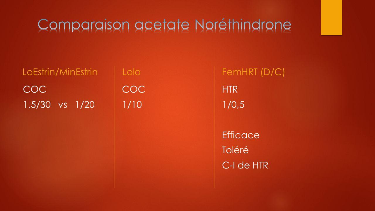 LoEstrin/MinEstrin COC 1,5/30 vs 1/20 Lolo COC 1/10 FemHRT (D/C) HTR 1/0,5 Efficace Toléré C-I de HTR