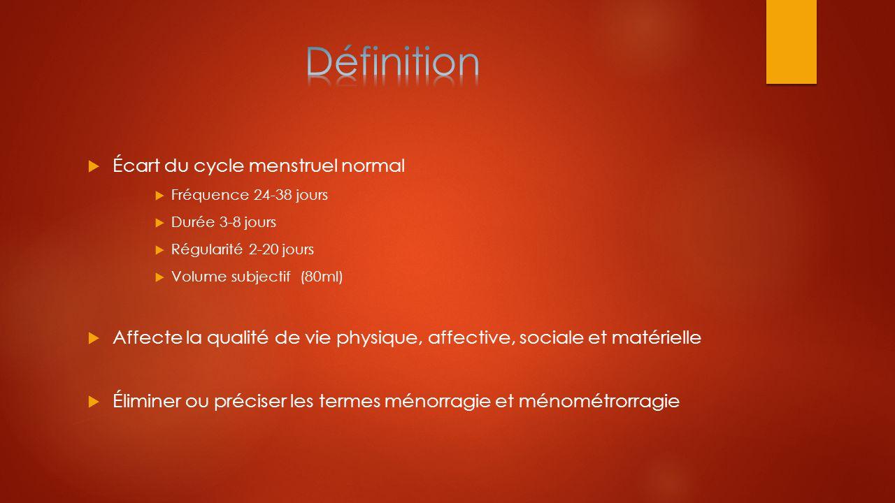  Écart du cycle menstruel normal  Fréquence 24-38 jours  Durée 3-8 jours  Régularité 2-20 jours  Volume subjectif (80ml)  Affecte la qualité de