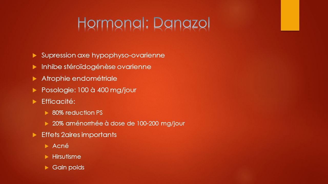 Supression axe hypophyso-ovarienne  Inhibe stéroïdogénèse ovarienne  Atrophie endométriale  Posologie: 100 à 400 mg/jour  Efficacité:  80% redu