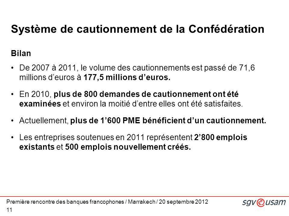 Première rencontre des banques francophones / Marrakech / 20 septembre 2012 11 Système de cautionnement de la Confédération Bilan De 2007 à 2011, le volume des cautionnements est passé de 71,6 millions d'euros à 177,5 millions d'euros.