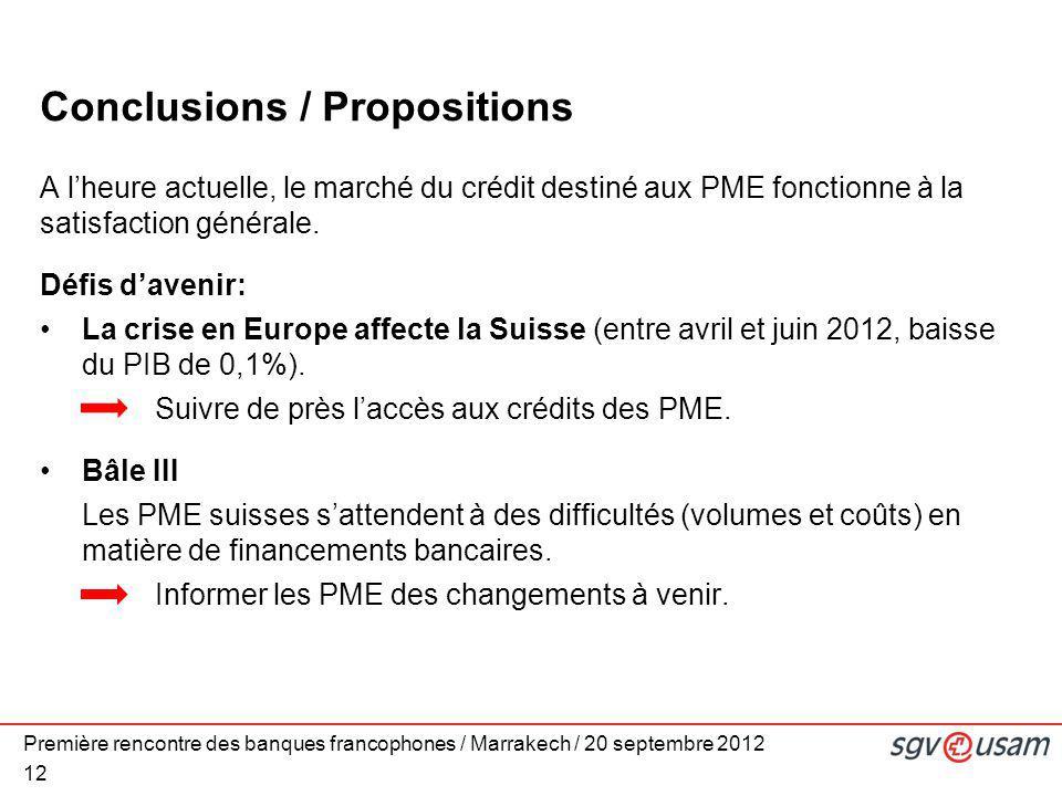 Première rencontre des banques francophones / Marrakech / 20 septembre 2012 12 Conclusions / Propositions A l'heure actuelle, le marché du crédit destiné aux PME fonctionne à la satisfaction générale.