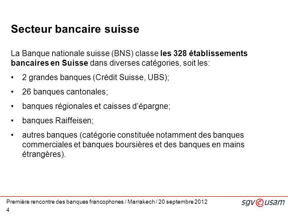 Première rencontre des banques francophones / Marrakech / 20 septembre 2012 4 Secteur bancaire suisse La Banque nationale suisse (BNS) classe les 328