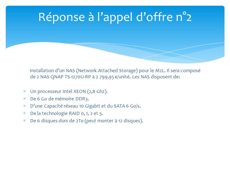 Installation d'un NAS (Network Attached Storage) pour le M2L.