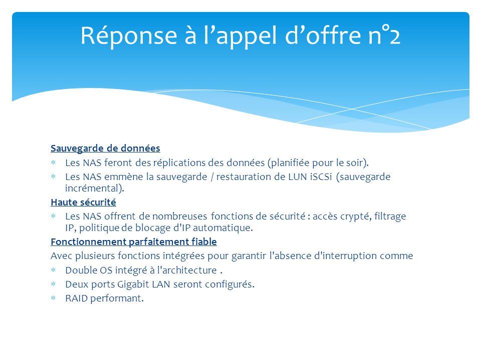Sauvegarde de données  Les NAS feront des réplications des données (planifiée pour le soir).