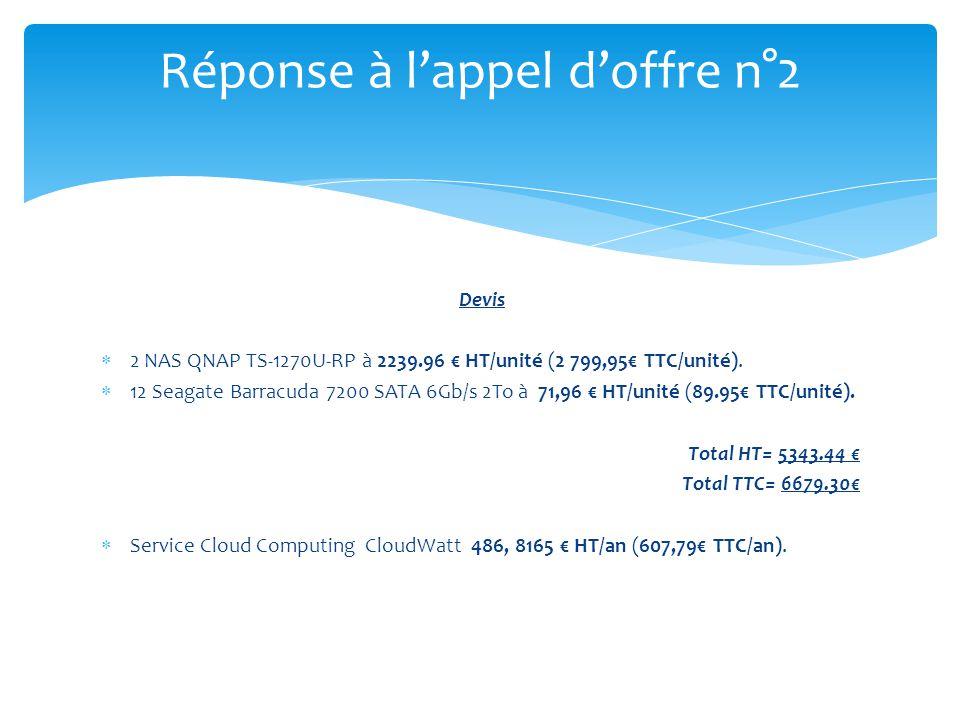 Devis  2 NAS QNAP TS-1270U-RP à 2239.96 € HT/unité (2 799,95€ TTC/unité).