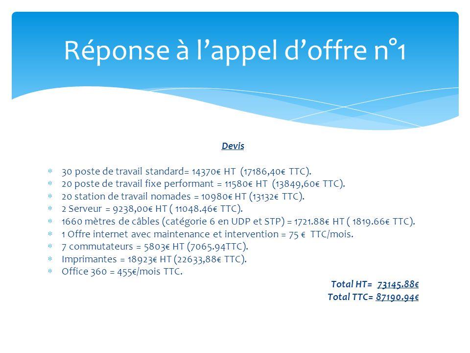 Devis  30 poste de travail standard= 14370€ HT (17186,40€ TTC).