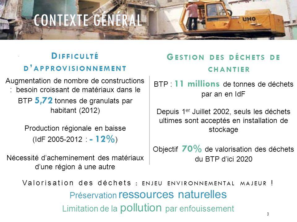CONTEXTE GÉNÉRAL D IFFICULTÉ D ' APPROVISIONNEMENT Augmentation de nombre de constructions : besoin croissant de matériaux dans le BTP 5,72 tonnes de