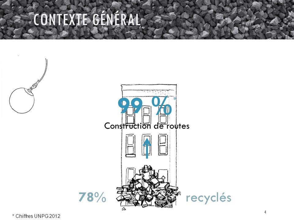 99 % * Construction de routes CONTEXTE GÉNÉRAL 78%recyclés 4 * Chiffres UNPG 2012
