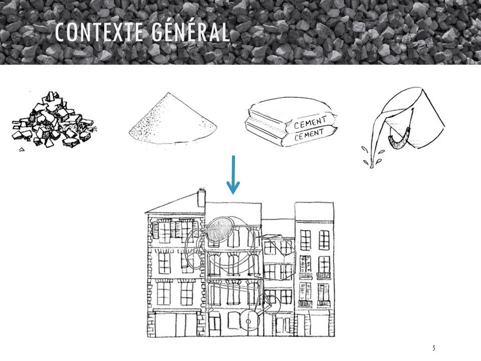 CONTEXTE GÉNÉRAL 5