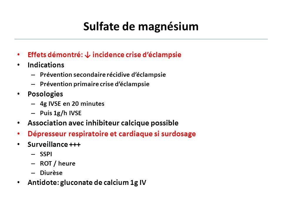 Sulfate de magnésium Effets démontré: ↓ incidence crise d'éclampsie Indications – Prévention secondaire récidive d'éclampsie – Prévention primaire cri