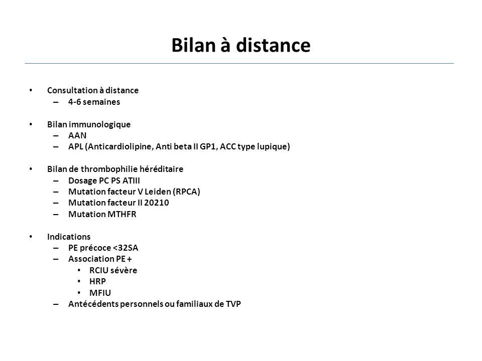 Bilan à distance Consultation à distance – 4-6 semaines Bilan immunologique – AAN – APL (Anticardiolipine, Anti beta II GP1, ACC type lupique) Bilan d