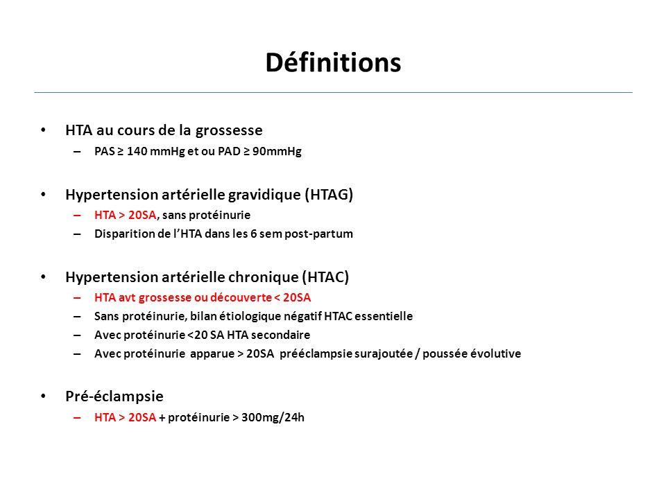 Définitions HTA au cours de la grossesse – PAS ≥ 140 mmHg et ou PAD ≥ 90mmHg Hypertension artérielle gravidique (HTAG) – HTA > 20SA, sans protéinurie