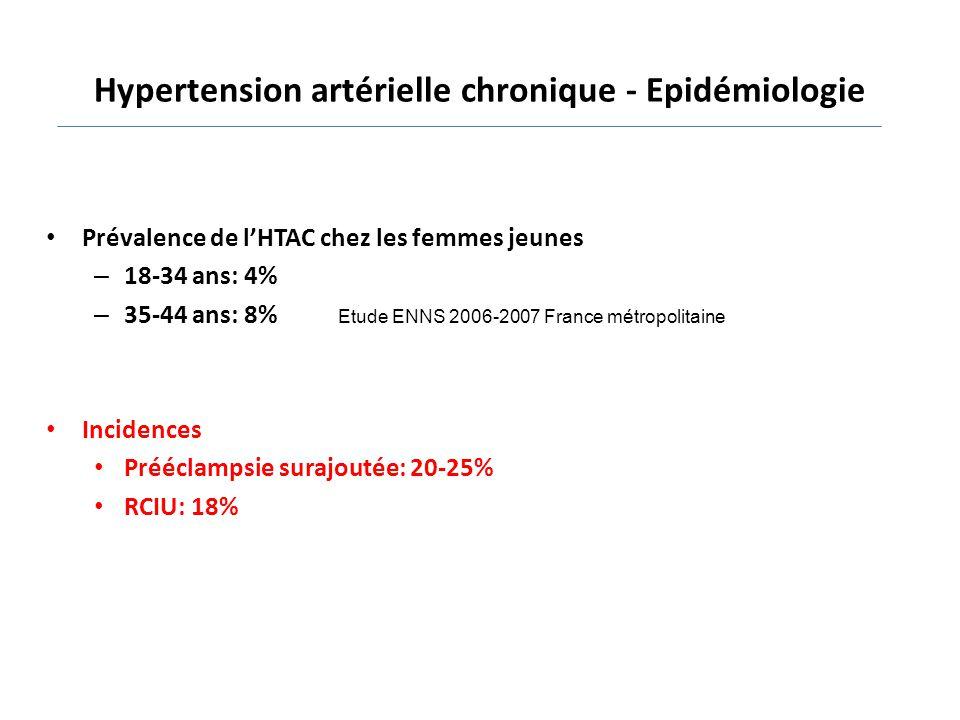 Hypertension artérielle chronique - Epidémiologie Prévalence de l'HTAC chez les femmes jeunes – 18-34 ans: 4% – 35-44 ans: 8% Incidences Prééclampsie