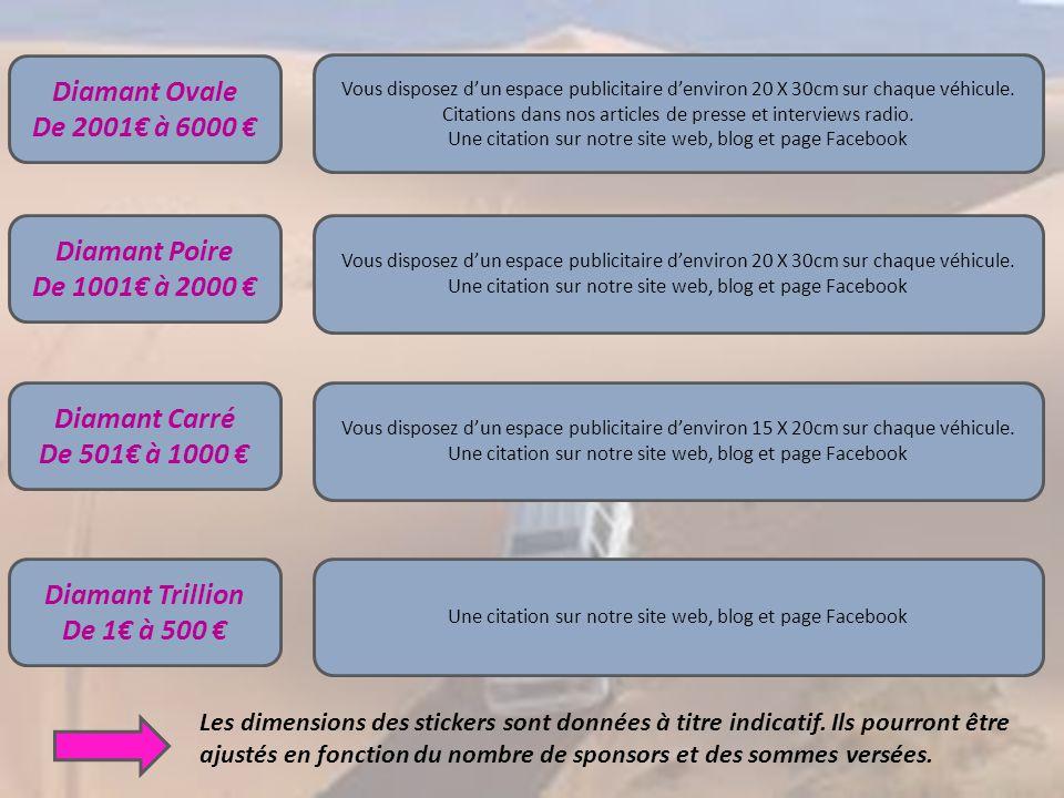Les formules de partenariat Diamant Royal 60 000 € Vous êtes notre sponsor unique. Par conséquent vous disposez de la totalité de nos 2 véhicules, de