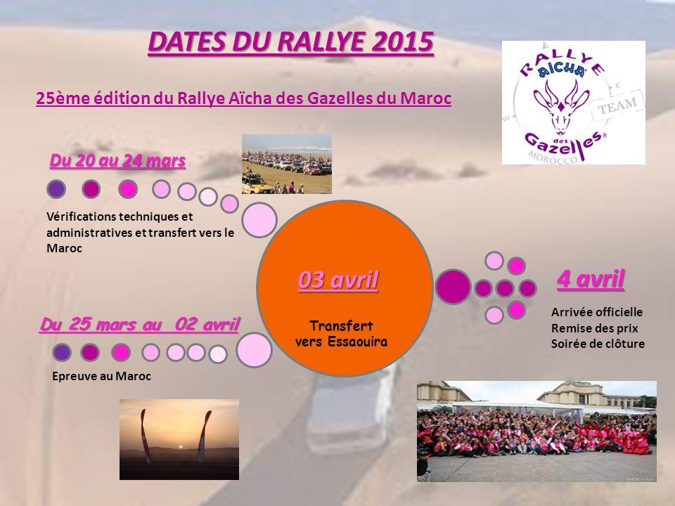 Rallye Aïcha des Gazelles 2015 25 ème édition DEVENEZ NOTRE PARTENAIRE