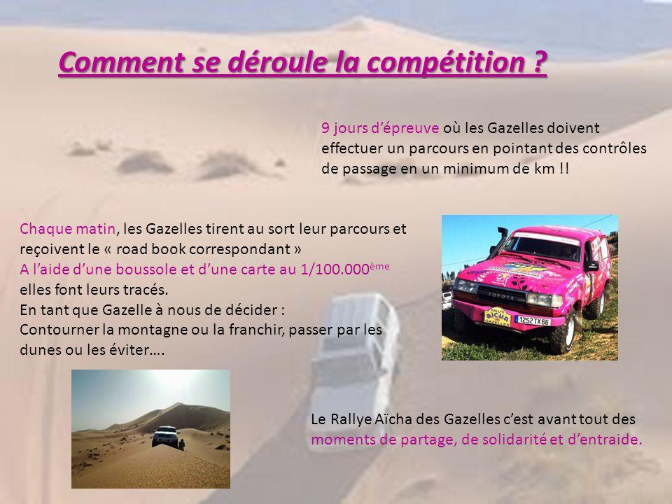 DATES DU RALLYE 2015 25ème édition du Rallye Aïcha des Gazelles du Maroc Du 20 au 24 mars Du 25 mars au 02 avril Vérifications techniques et administr