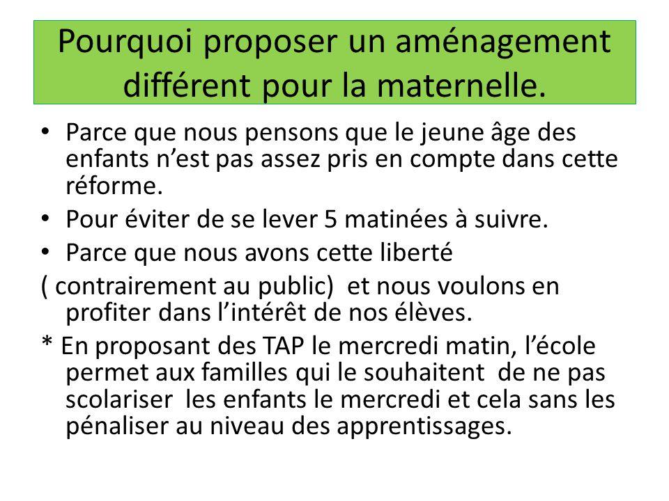 Pourquoi proposer un aménagement différent pour la maternelle.
