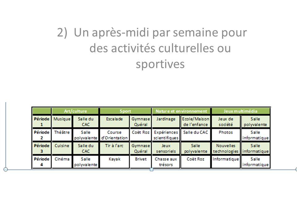 2)Un après-midi par semaine pour des activités culturelles ou sportives