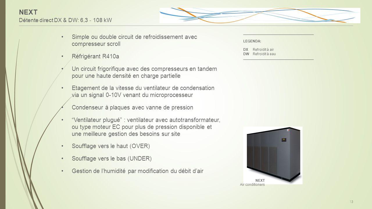 NEXT Détente direct DX & DW: 6,3 - 108 kW 13 Simple ou double circuit de refroidissement avec compresseur scroll Réfrigérant R410a Un circuit frigorif