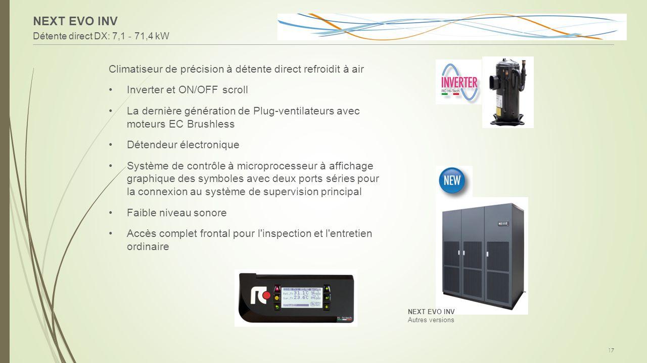 NEXT EVO INV Détente direct DX: 7,1 - 71,4 kW 17 Climatiseur de précision à détente direct refroidit à air Inverter et ON/OFF scroll La dernière génér
