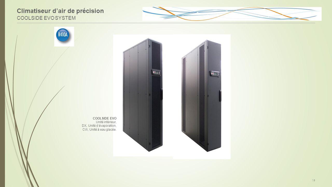 Climatiseur d'air de précision COOLSIDE EVO SYSTEM 19 COOLSIDE EVO Unité intèrieur, DX, Unité d'évaporation, CW, Unité à eau glacée.