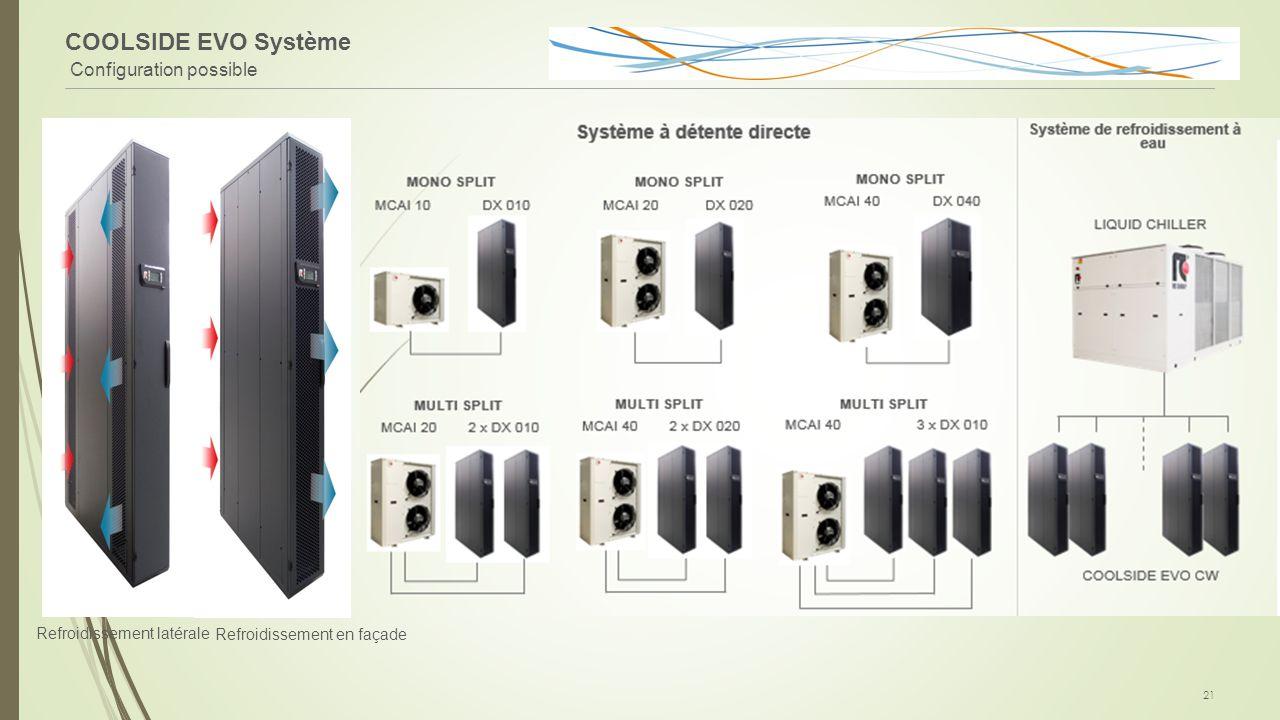 COOLSIDE EVO Système Configuration possible 21 Refroidissement latérale Refroidissement en façade