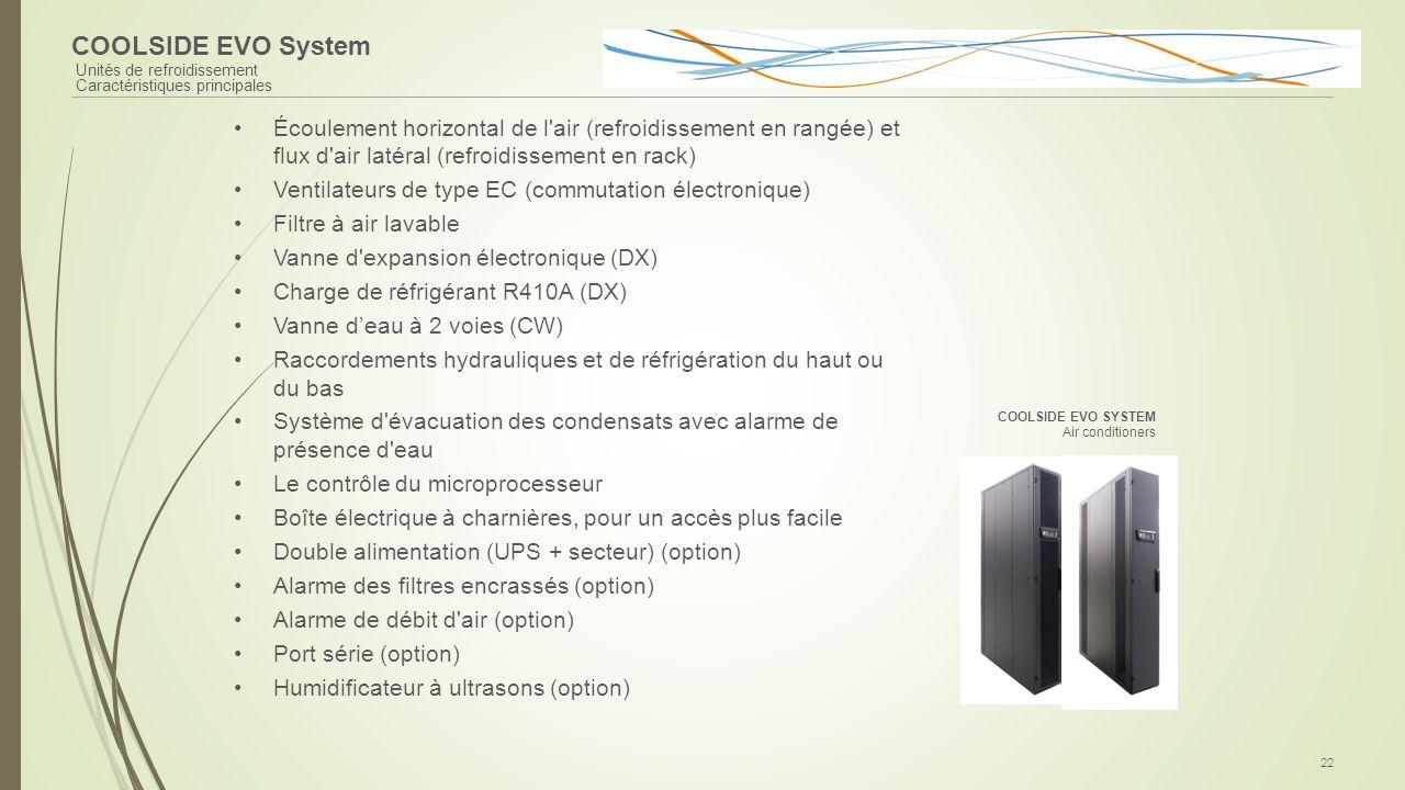 COOLSIDE EVO System Unités de refroidissement Caractéristiques principales 22 Écoulement horizontal de l'air (refroidissement en rangée) et flux d'air