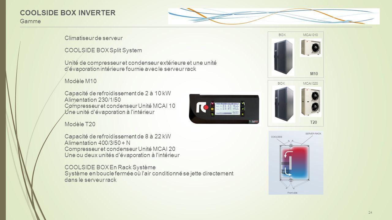 COOLSIDE BOX INVERTER Gamme 24 Climatiseur de serveur COOLSIDE BOX Split System Unité de compresseur et condenseur extérieure et une unité d'évaporati