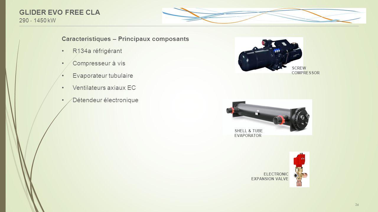 290 - 1450 kW 36 Caracteristiques – Principaux composants R134a réfrigérant Compresseur à vis Evaporateur tubulaire Ventilateurs axiaux EC Détendeur é