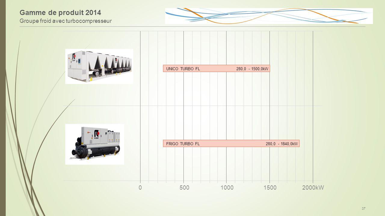 Gamme de produit 2014 Groupe froid avec turbocompresseur 37 015002000kW1000500 UNICO TURBO FL 280,0 - 1500,0kW FRIGO TURBO FL 280,0 - 1840,0kW