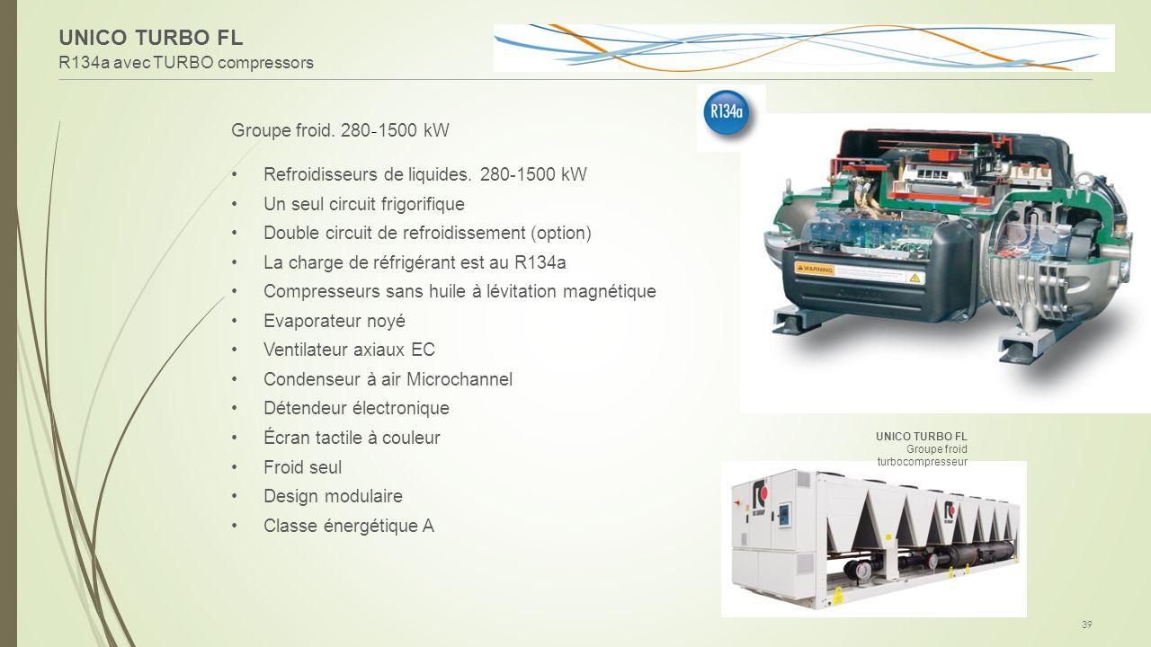 UNICO TURBO FL R134a avec TURBO compressors 39 Groupe froid. 280 - 1500 kW Refroidisseurs de liquides. 280-1500 kW Un seul circuit frigorifique Double