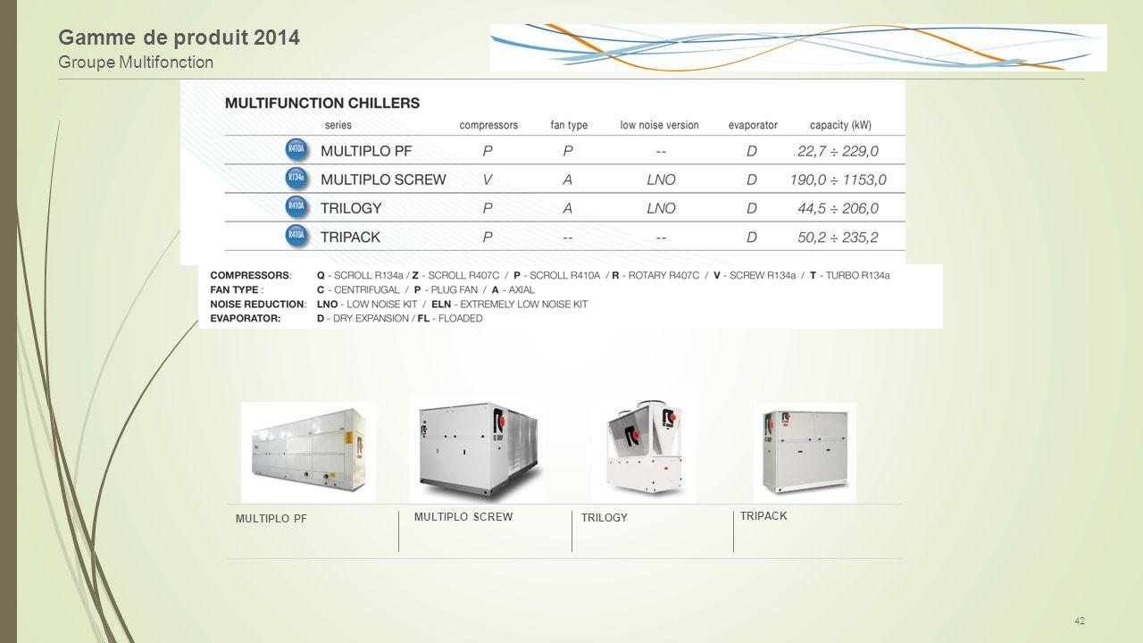 Gamme de produit 2014 Groupe Multifonction 42 MULTIPLO PF MULTIPLO SCREW TRILOGY TRIPACK