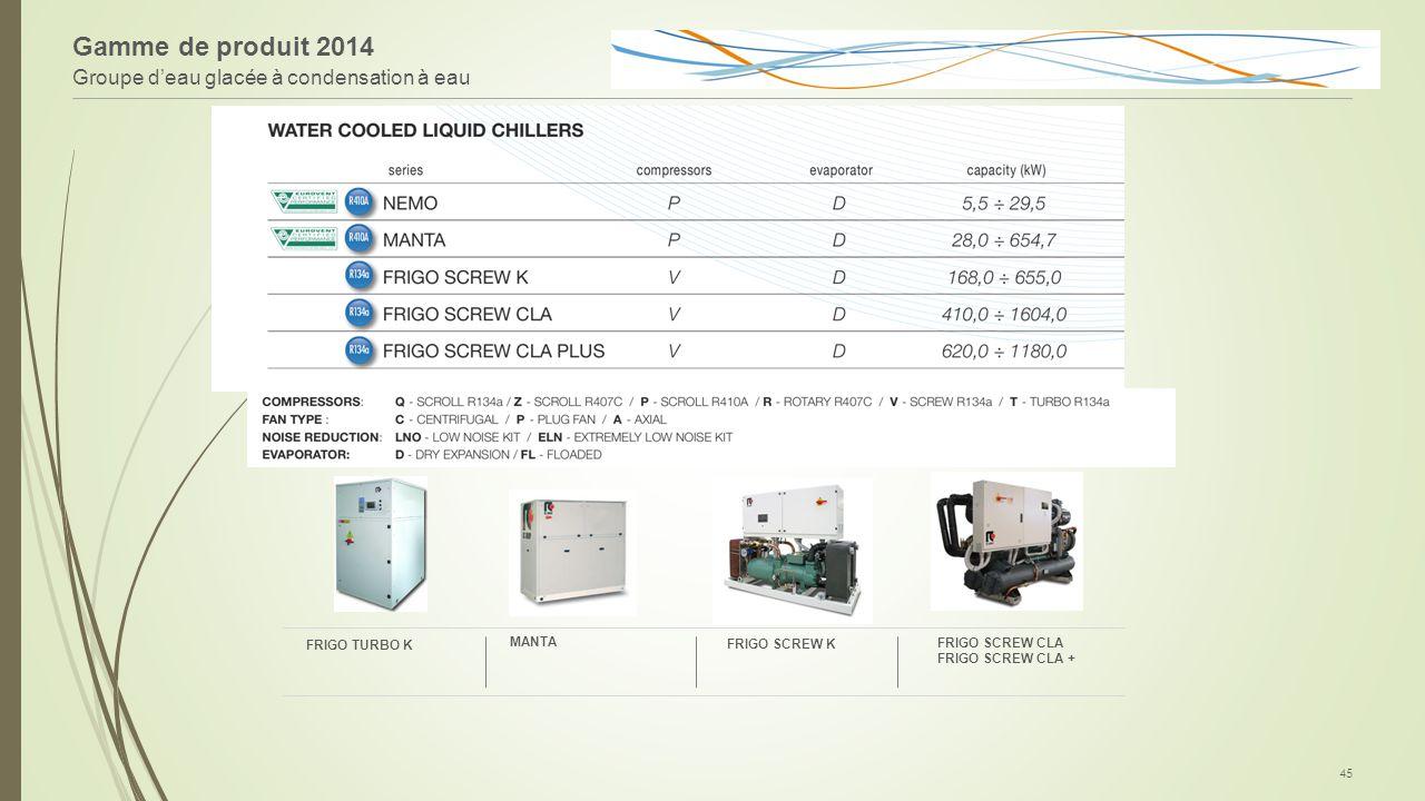 Gamme de produit 2014 Groupe d'eau glacée à condensation à eau 45 FRIGO TURBO K MANTA FRIGO SCREW K FRIGO SCREW CLA FRIGO SCREW CLA +