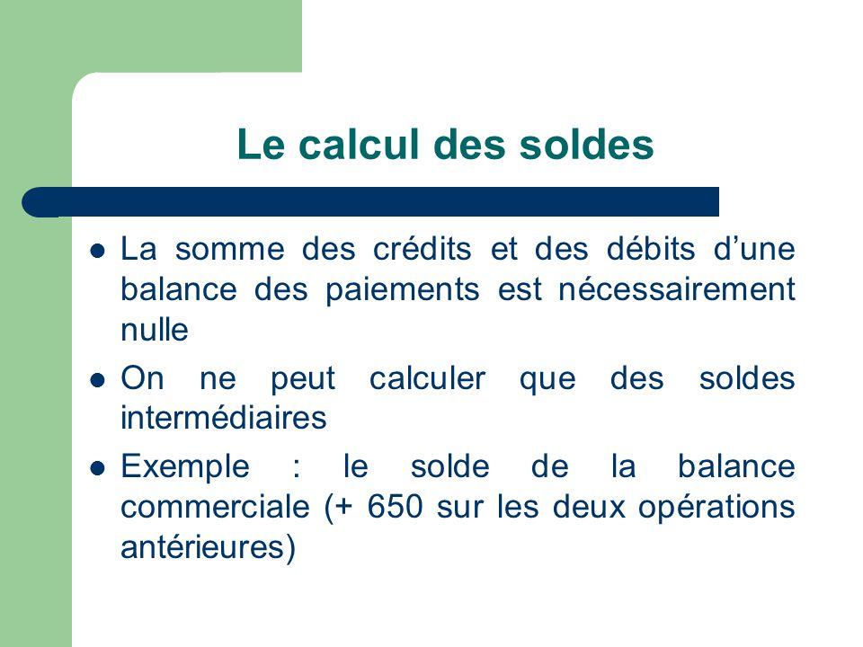 Le calcul des soldes La somme des crédits et des débits d'une balance des paiements est nécessairement nulle On ne peut calculer que des soldes interm