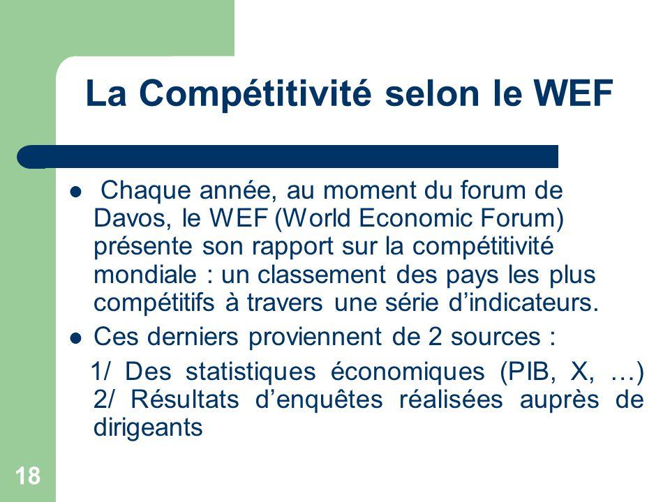 La Compétitivité selon le WEF Chaque année, au moment du forum de Davos, le WEF (World Economic Forum) présente son rapport sur la compétitivité mondi