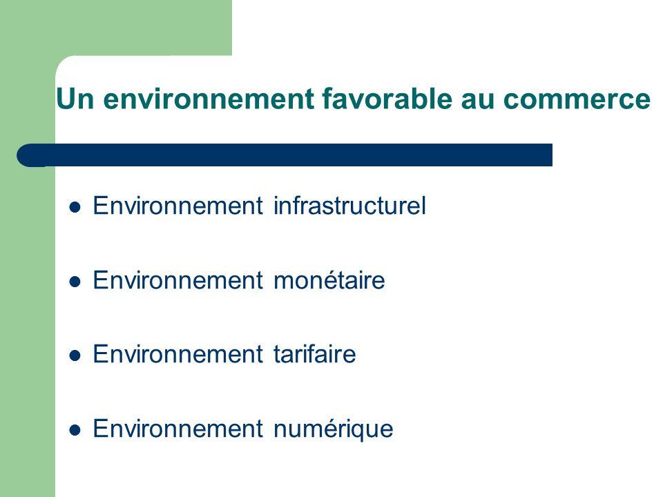 Un environnement favorable au commerce Environnement infrastructurel Environnement monétaire Environnement tarifaire Environnement numérique