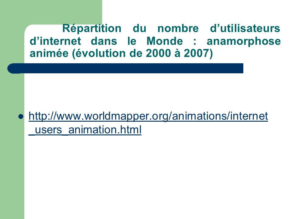 Répartition du nombre d'utilisateurs d'internet dans le Monde : anamorphose animée (évolution de 2000 à 2007) http://www.worldmapper.org/animations/in