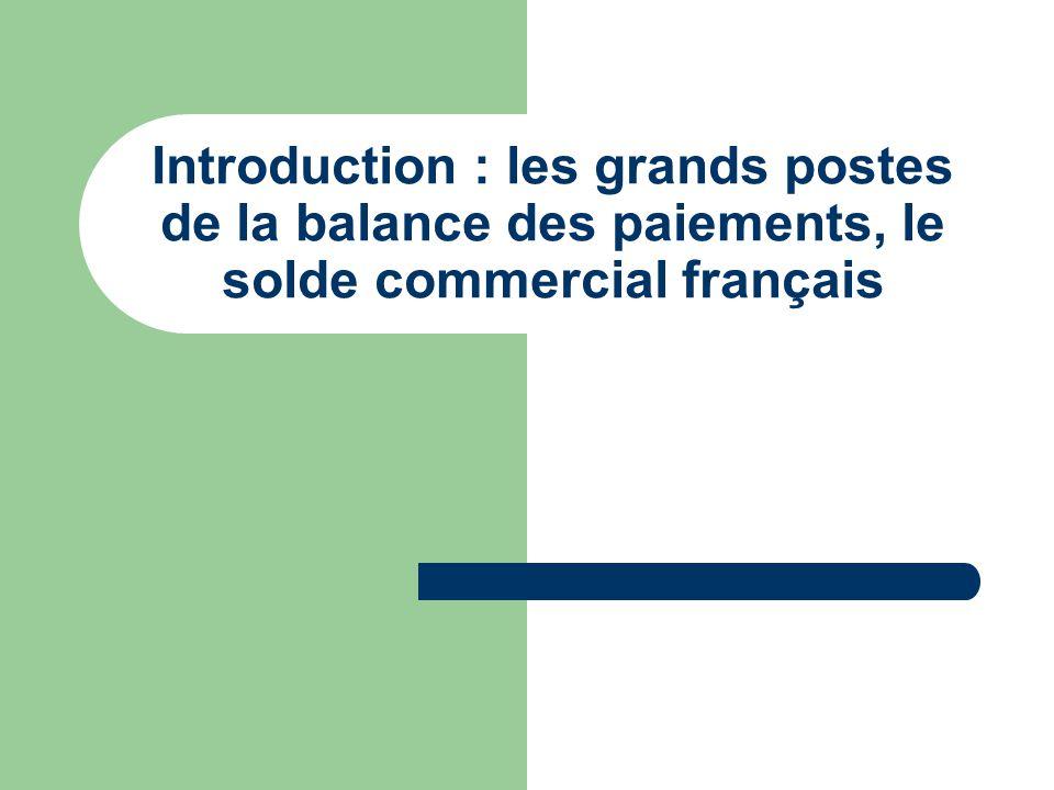 Evolution du solde commercial de la France