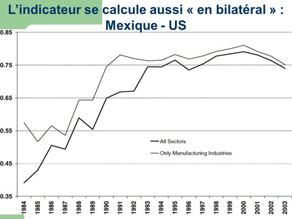 L'indicateur se calcule aussi « en bilatéral » : Mexique - US