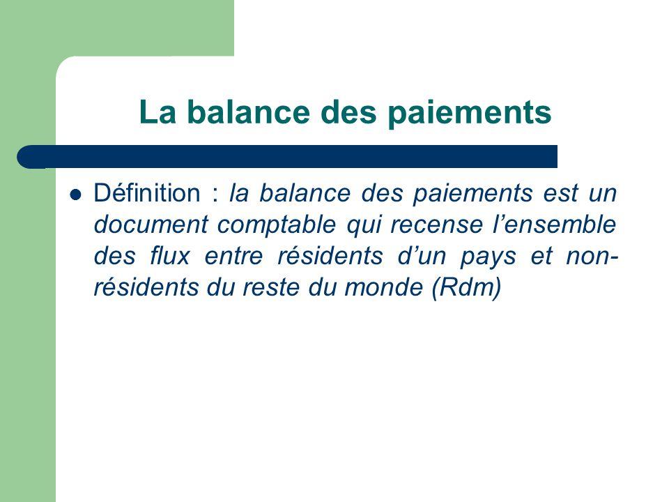 La balance des paiements Définition : la balance des paiements est un document comptable qui recense l'ensemble des flux entre résidents d'un pays et