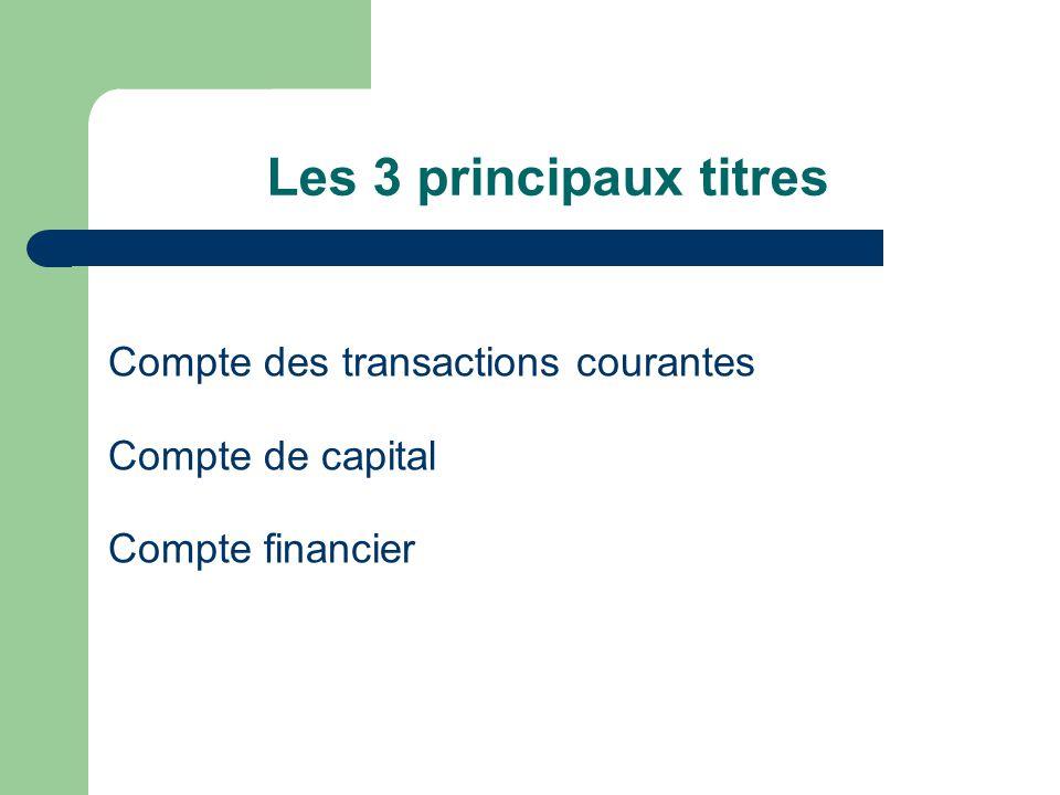Les 3 principaux titres Compte des transactions courantes Compte de capital Compte financier