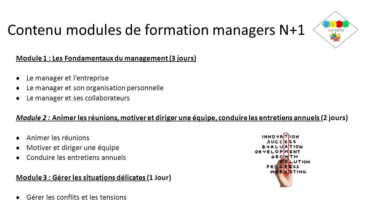 Objectifs modules de formation managers N+1 Valeurs de l'entreprise : Transparence, respect, équité, engagement Amélioration des entretiens individuels, réunion et développement du leadership Pédagogie inversée et certification management