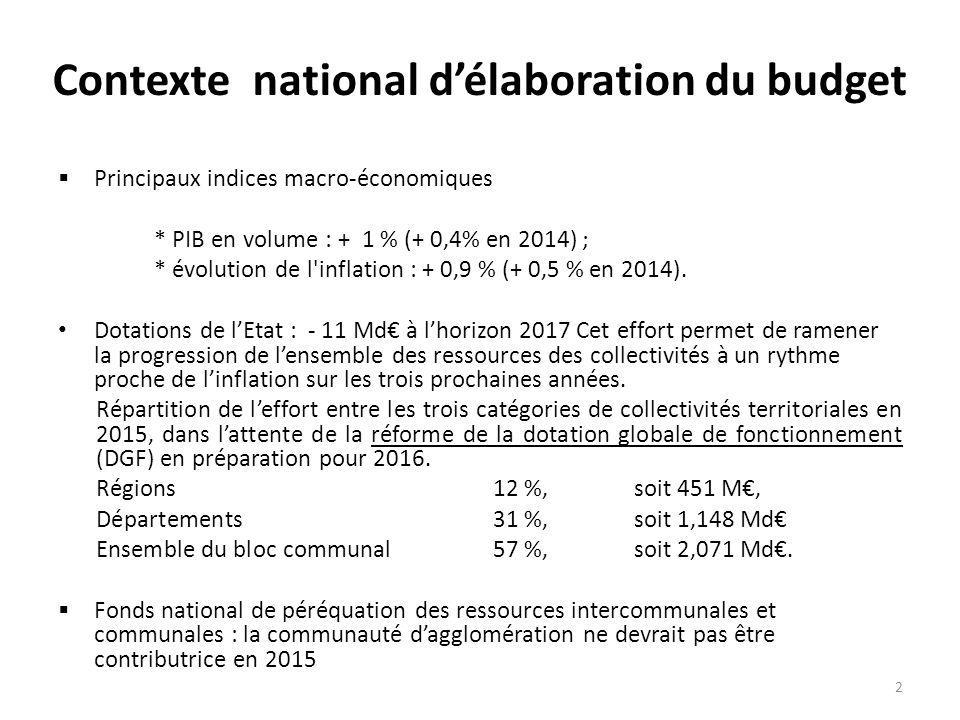 Contexte national d'élaboration du budget  Principaux indices macro-économiques * PIB en volume : + 1 % (+ 0,4% en 2014) ; * évolution de l inflation : + 0,9 % (+ 0,5 % en 2014).
