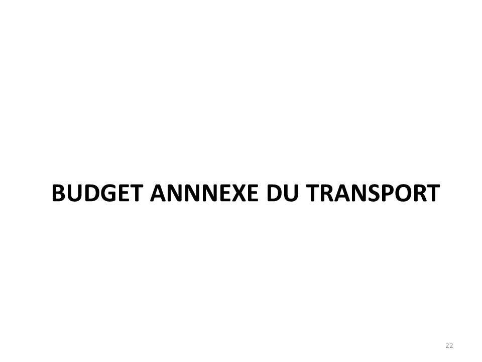BUDGET ANNNEXE DU TRANSPORT 22