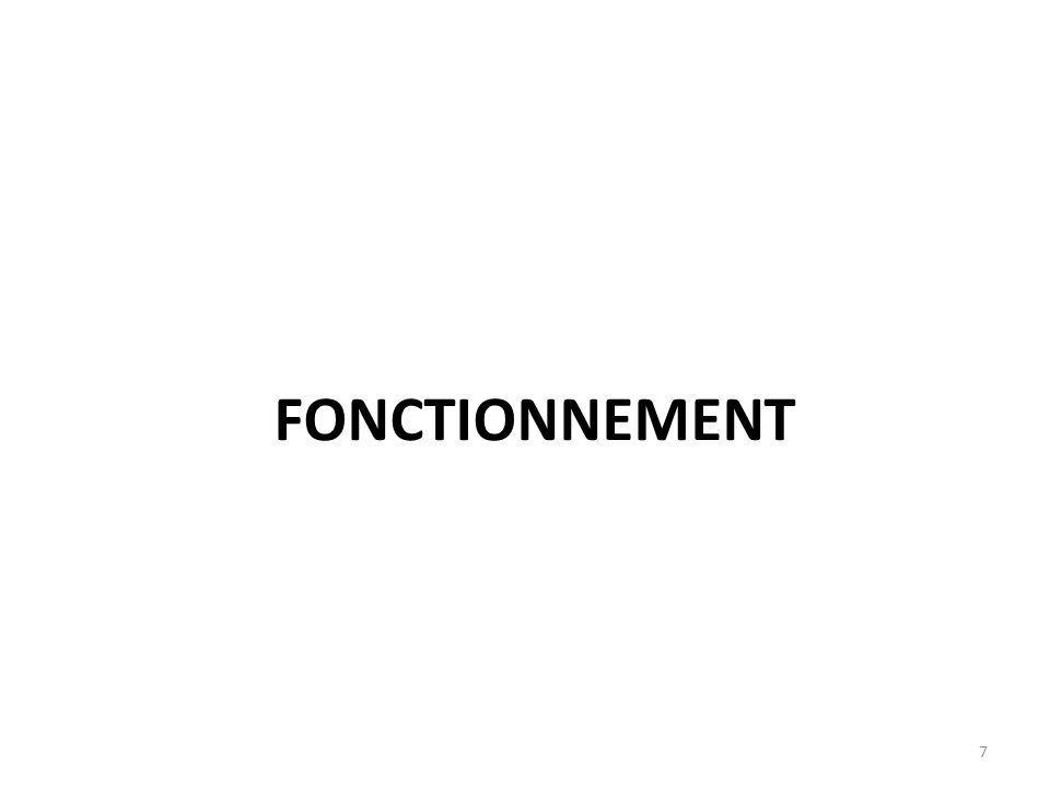 FONCTIONNEMENT 7