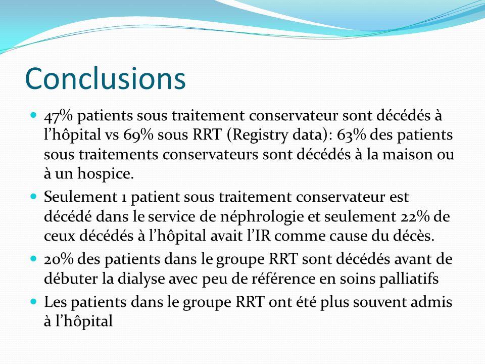 Conclusions 47% patients sous traitement conservateur sont décédés à l'hôpital vs 69% sous RRT (Registry data): 63% des patients sous traitements cons