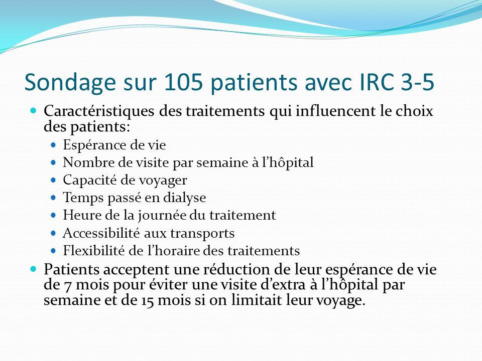 Sondage sur 105 patients avec IRC 3-5 Caractéristiques des traitements qui influencent le choix des patients: Espérance de vie Nombre de visite par se