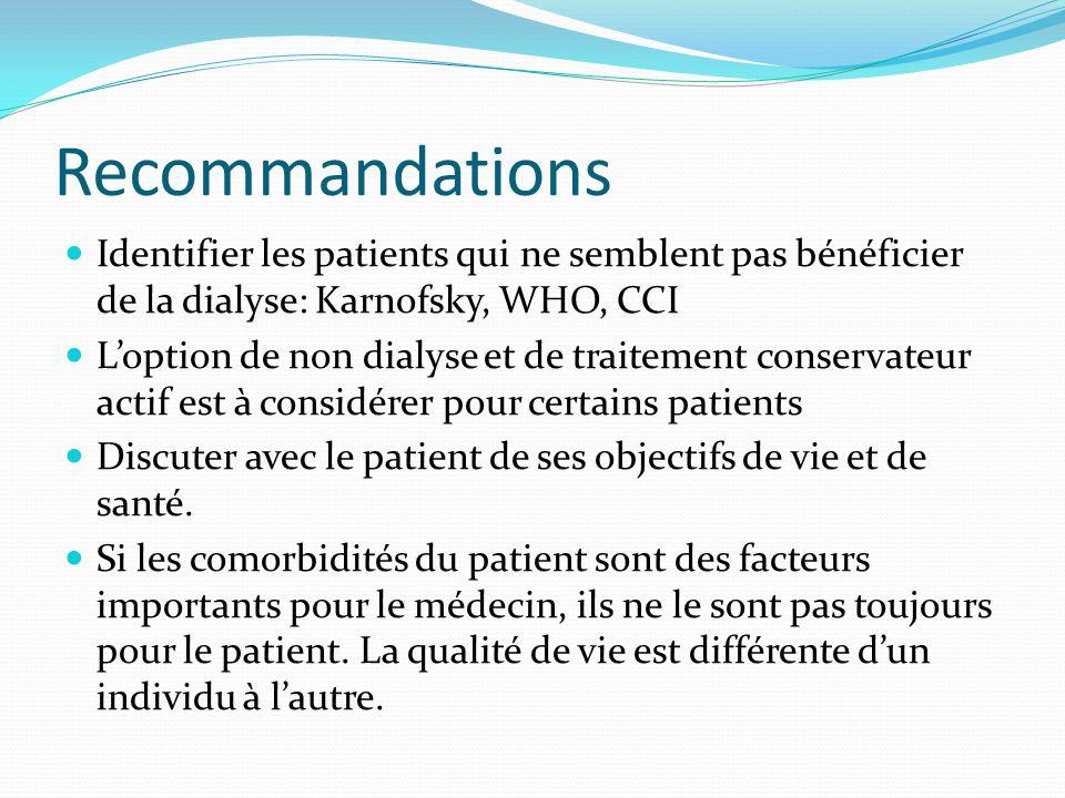 Recommandations Identifier les patients qui ne semblent pas bénéficier de la dialyse: Karnofsky, WHO, CCI L'option de non dialyse et de traitement con